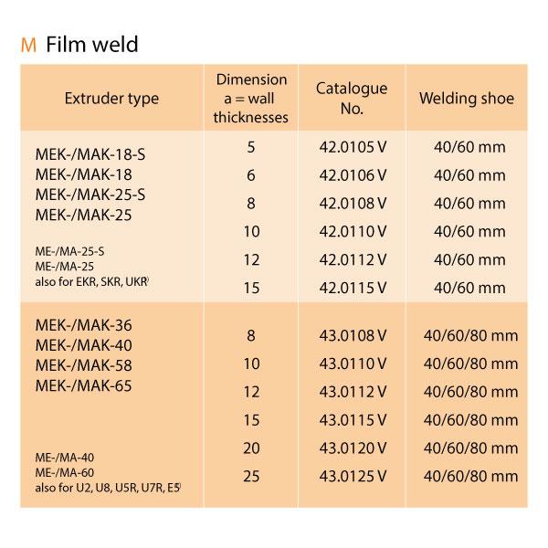 munsch-Film-weld